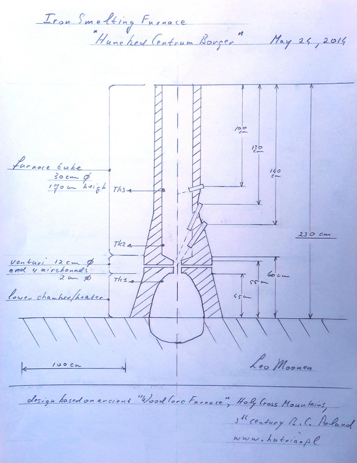 Drawing of the smelting furnace