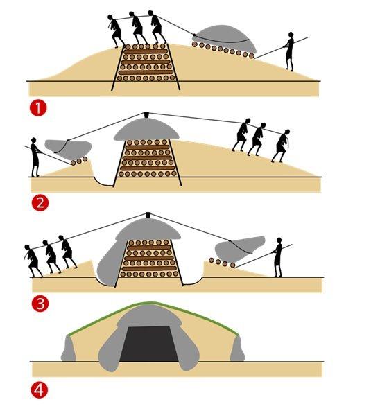 Hoe zijn de hunebedden gebouwd het hunebed nieuwscaf for Koivijver bouwen stap voor stap